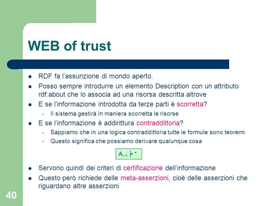 40 WEB of trust RDF fa lassunzione di mondo aperto. Posso sempre introdurre un elemento Description con un attributo rdf:about che lo associa ad una r