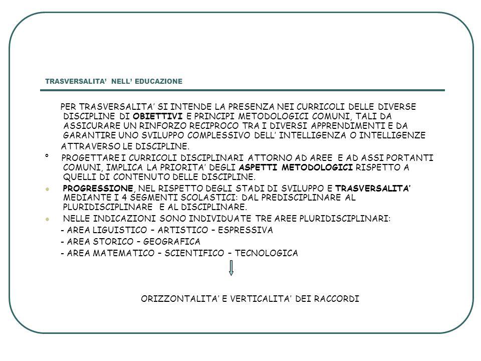 Unione europea: Raccomandazioni per una istruzione di qualità 5 settembre 2006 Le 8 competenze chiave di cittadinanza che tutti gli studenti devono acquisire a 16 anni sono necessarie per la costruzione e il pieno sviluppo della loro persona, di corrette e significative relazioni con gli altri e di una positiva interazione con la realtà naturale e sociale.