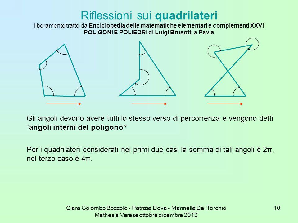 Clara Colombo Bozzolo - Patrizia Dova - Marinella Del Torchio Mathesis Varese ottobre dicembre 2012 10 Riflessioni sui quadrilateri liberamente tratto
