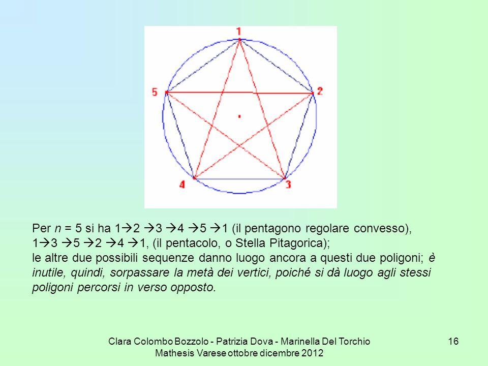 Clara Colombo Bozzolo - Patrizia Dova - Marinella Del Torchio Mathesis Varese ottobre dicembre 2012 16 Per n = 5 si ha 1 2 3 4 5 1 (il pentagono regol