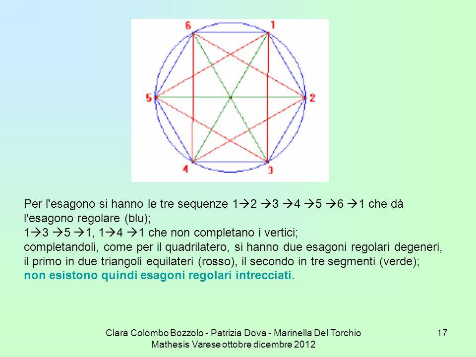 Clara Colombo Bozzolo - Patrizia Dova - Marinella Del Torchio Mathesis Varese ottobre dicembre 2012 17 Per l'esagono si hanno le tre sequenze 1 2 3 4