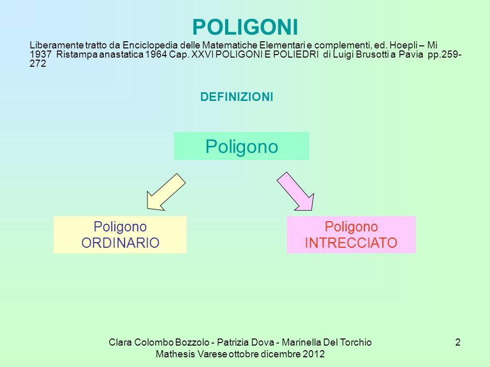Clara Colombo Bozzolo - Patrizia Dova - Marinella Del Torchio Mathesis Varese ottobre dicembre 2012 23 Per quali poligoni ha senso.