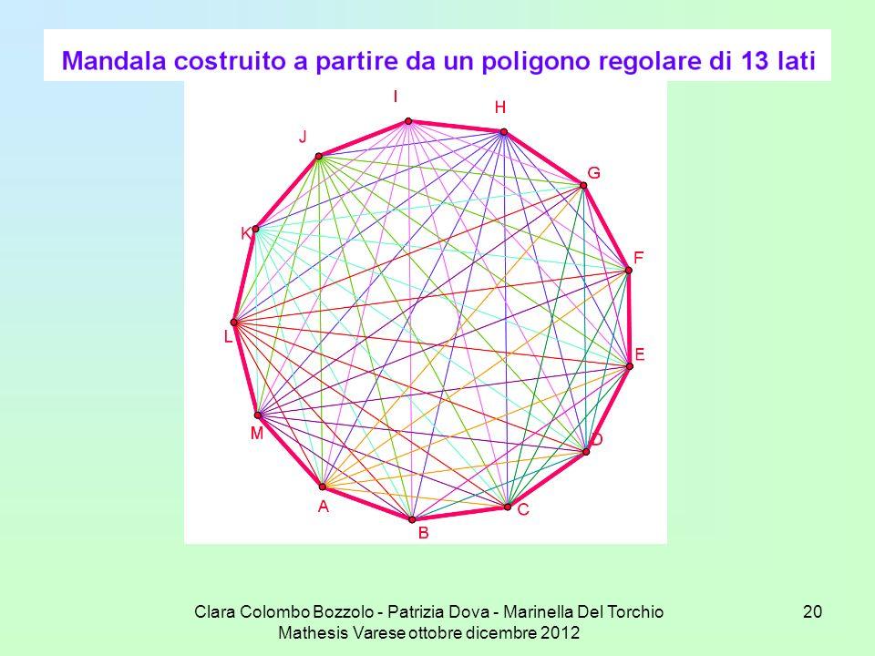 Clara Colombo Bozzolo - Patrizia Dova - Marinella Del Torchio Mathesis Varese ottobre dicembre 2012 20