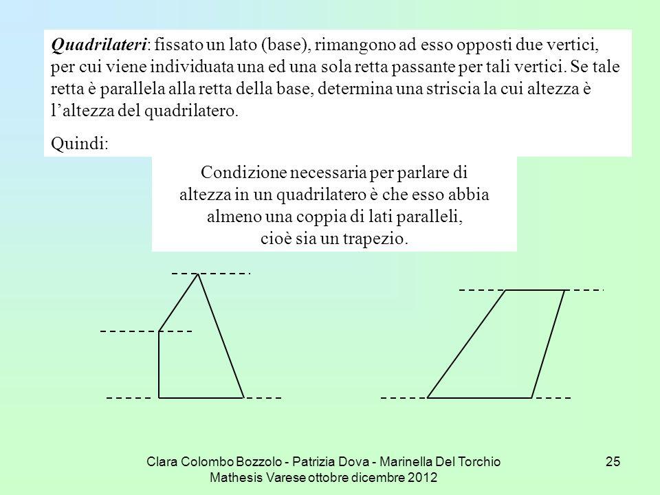 Clara Colombo Bozzolo - Patrizia Dova - Marinella Del Torchio Mathesis Varese ottobre dicembre 2012 25 Quadrilateri: fissato un lato (base), rimangono