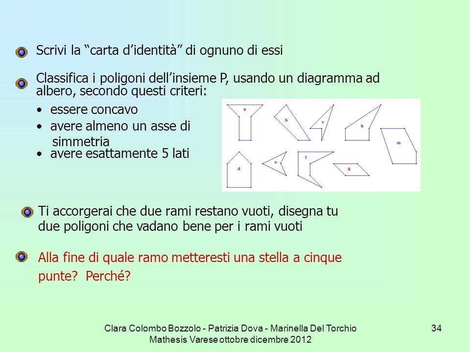 Clara Colombo Bozzolo - Patrizia Dova - Marinella Del Torchio Mathesis Varese ottobre dicembre 2012 34 Scrivi la carta didentità di ognuno di essi Cla