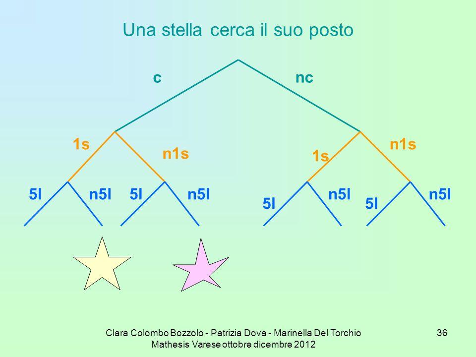 Clara Colombo Bozzolo - Patrizia Dova - Marinella Del Torchio Mathesis Varese ottobre dicembre 2012 36 Una stella cerca il suo posto cnc 1s n1s 5l n5l
