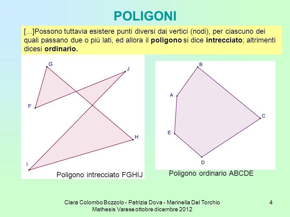 Clara Colombo Bozzolo - Patrizia Dova - Marinella Del Torchio Mathesis Varese ottobre dicembre 2012 15 Nel caso del quadrilatero c è la sequenza 1 2 3 4 1, che dà il quadrato; la sequenza 1 3 1 non completa i vertici; partendo dal primo vertice non raggiunto, cioè il 2, si ha 2 4 2 e si ha un quadrilatero degenere in una coppia di segmenti contati due volte (rossi); La sequenza 1 4 3 2 1 è ancora il quadrato, percorso, per così dire, in verso opposto.