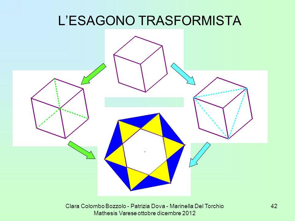 Clara Colombo Bozzolo - Patrizia Dova - Marinella Del Torchio Mathesis Varese ottobre dicembre 2012 42 LESAGONO TRASFORMISTA Riassumendo