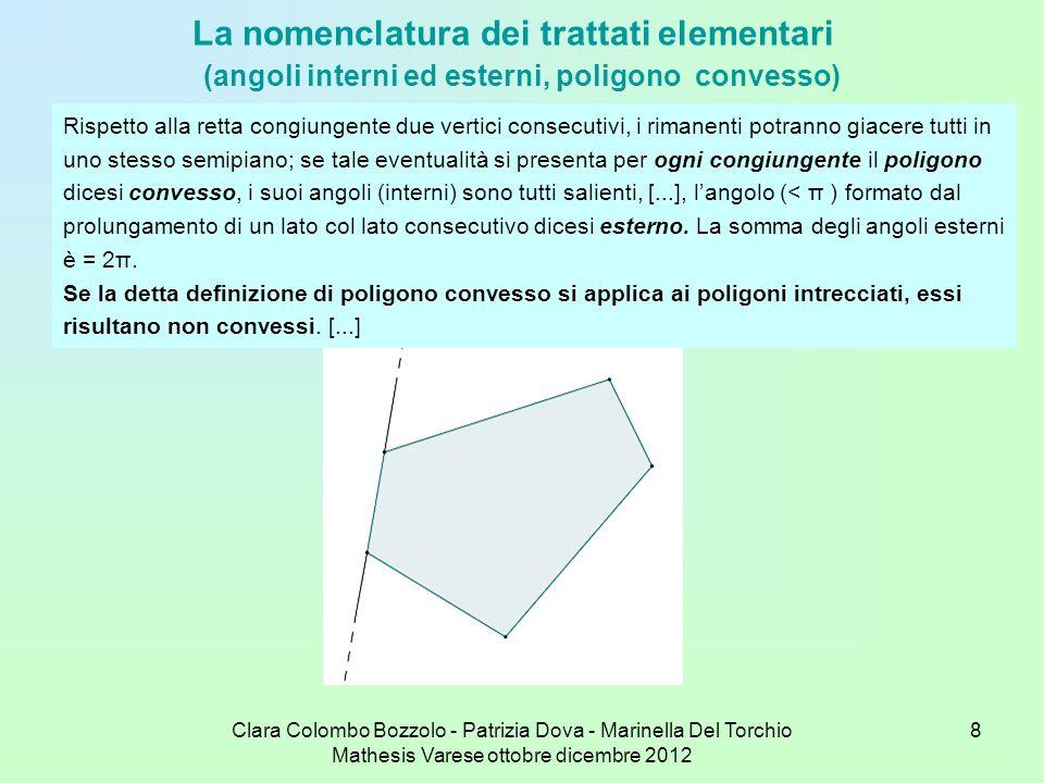 Clara Colombo Bozzolo - Patrizia Dova - Marinella Del Torchio Mathesis Varese ottobre dicembre 2012 19 Caso n=8: il poligono regolare convesso (blu), uno intrecciato (fucsia) e due degeneri (verde: due quadrati e rosso:quattro segmenti) Il modo con cui si congiungono i vertici per ottenere i poligoni è legato ai gruppi ciclici e ai loro elementi.