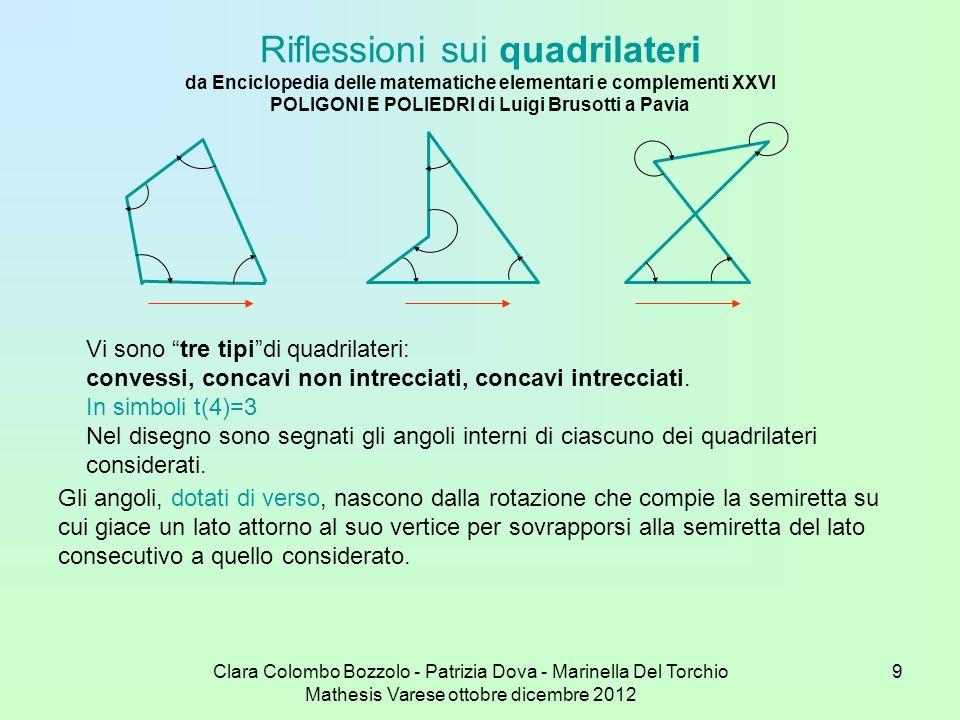Clara Colombo Bozzolo - Patrizia Dova - Marinella Del Torchio Mathesis Varese ottobre dicembre 2012 30 Disegniamo altezze