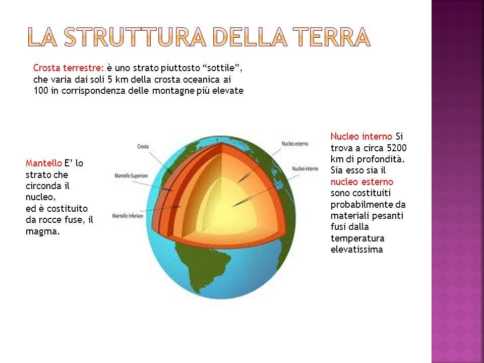 Crosta terrestre: è uno strato piuttosto sottile, che varia dai soli 5 km della crosta oceanica ai 100 in corrispondenza delle montagne più elevate Nu