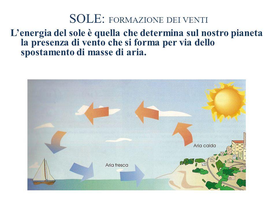 SOLE: FORMAZIONE DEI VENTI Lenergia del sole è quella che determina sul nostro pianeta la presenza di vento che si forma per via dello spostamento di