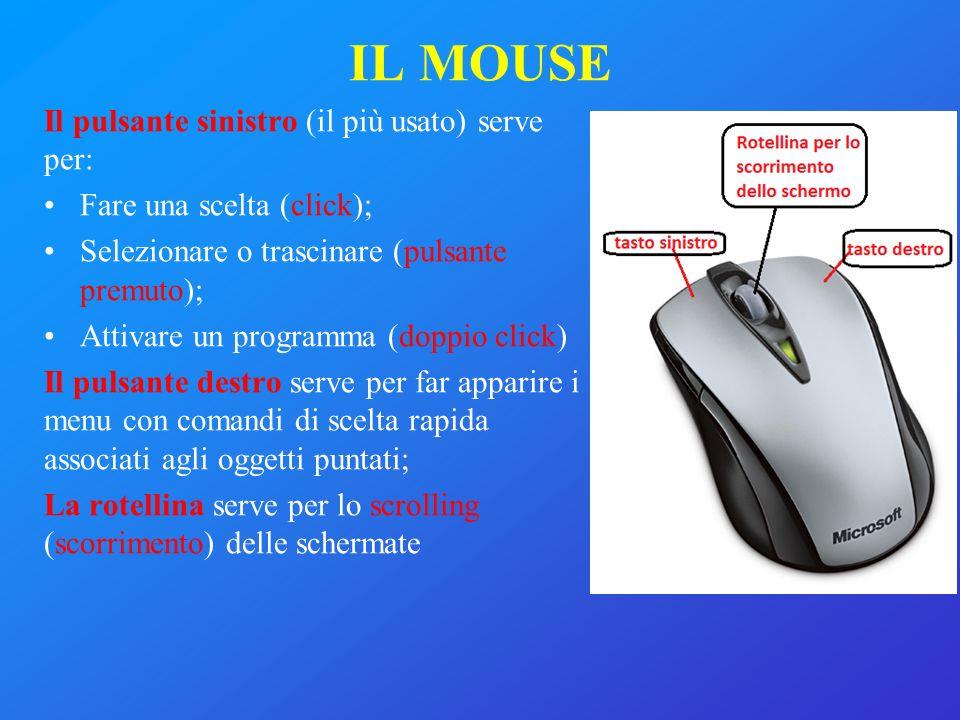 IL MOUSE Il pulsante sinistro (il più usato) serve per: Fare una scelta (click); Selezionare o trascinare (pulsante premuto); Attivare un programma (d