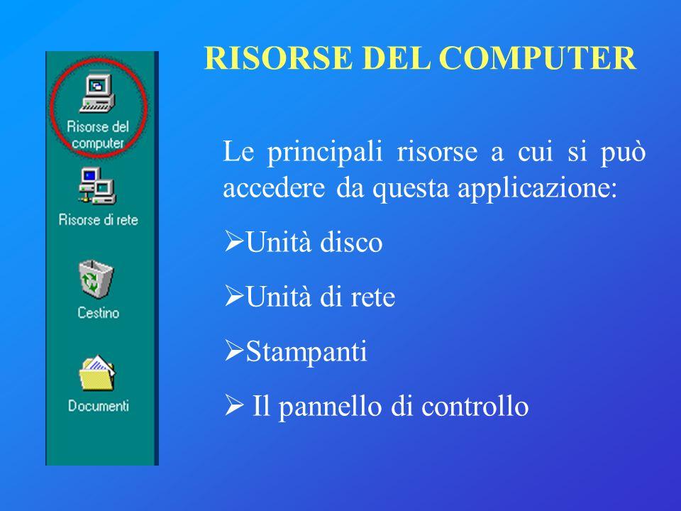 Le principali risorse a cui si può accedere da questa applicazione: Unità disco Unità di rete Stampanti Il pannello di controllo RISORSE DEL COMPUTER