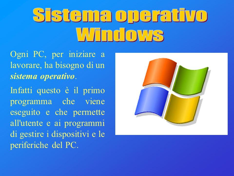 Il Sistema Operativo è quel software di base che viene avviato automaticamente allaccensione della macchina e che consente di acquisire le funzionalità indispensabili allutilizzo dei componenti hardware e al caricamento dei programmi.