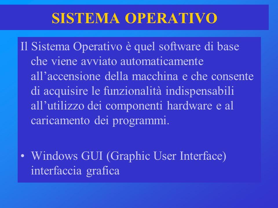 Il Sistema Operativo è quel software di base che viene avviato automaticamente allaccensione della macchina e che consente di acquisire le funzionalit