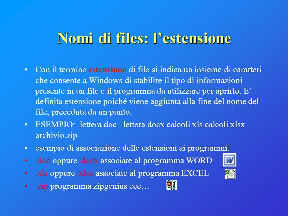 Nomi di files: lestensione Con il termine estensione di file si indica un insieme di caratteri che consente a Windows di stabilire il tipo di informaz