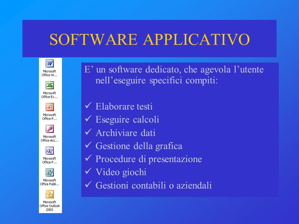 SOFTWARE APPLICATIVO E un software dedicato, che agevola lutente nelleseguire specifici compiti: Elaborare testi Eseguire calcoli Archiviare dati Gest