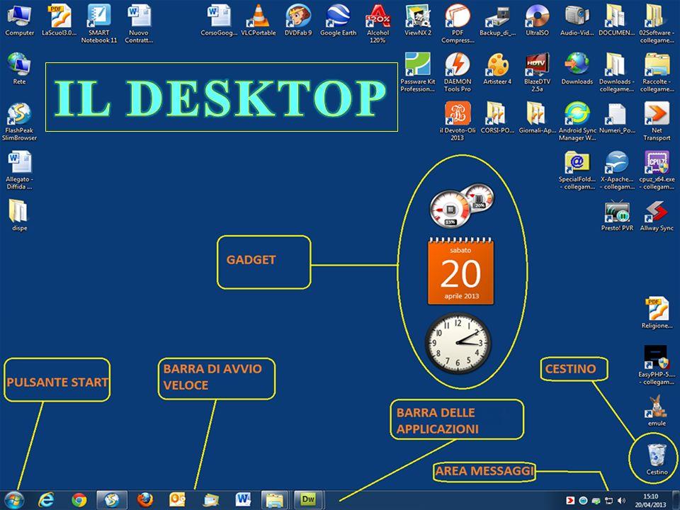Le barre degli strumenti vengono visualizzate sia nelle finestre di applicazione sia in quelle di cartella.
