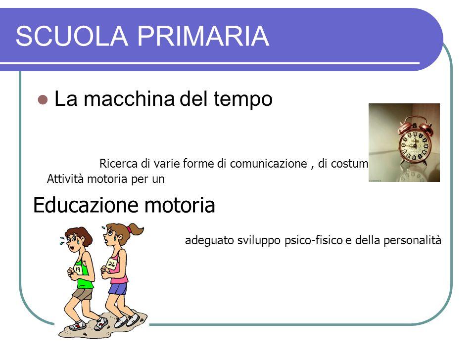 SCUOLA PRIMARIA La macchina del tempo Ricerca di varie forme di comunicazione, di costumi Educazione motoria Attività motoria per un adeguato sviluppo