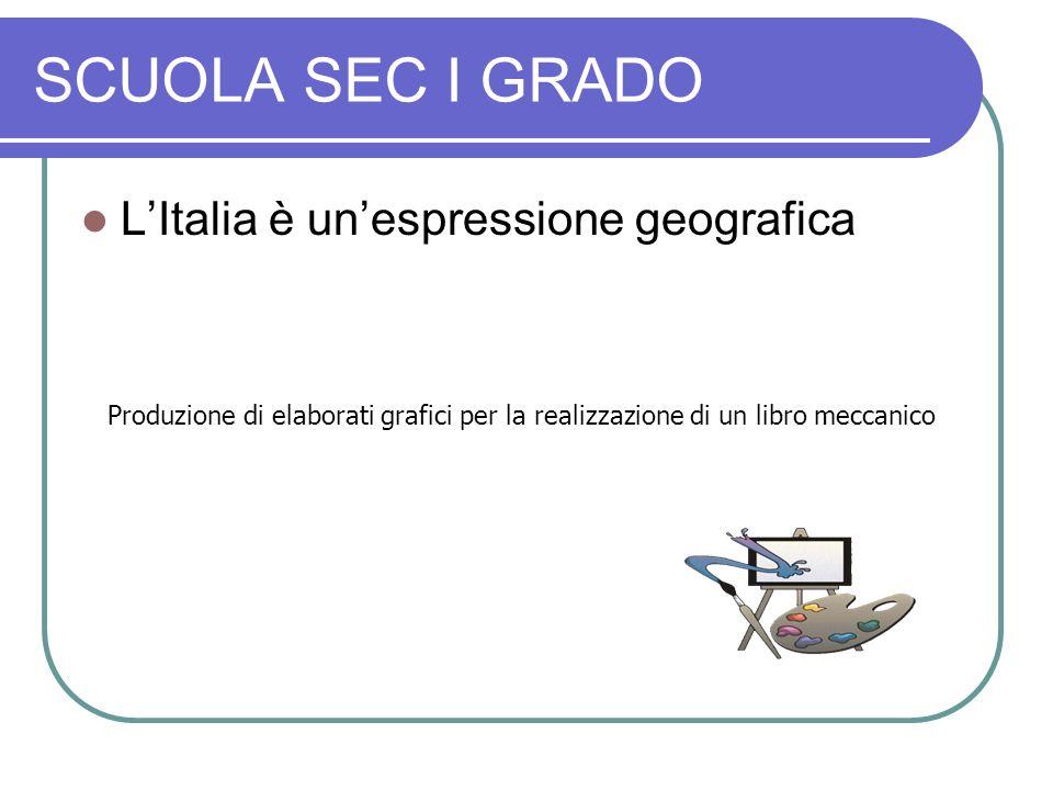 SCUOLA SEC I GRADO LItalia è unespressione geografica Produzione di elaborati grafici per la realizzazione di un libro meccanico
