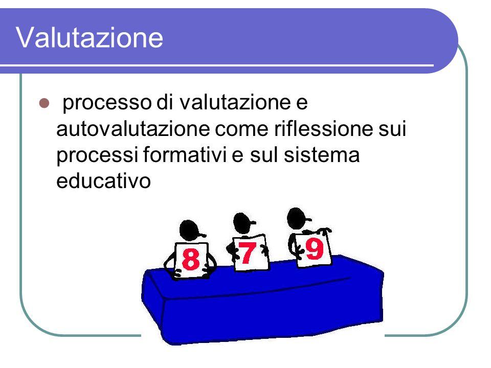 Valutazione processo di valutazione e autovalutazione come riflessione sui processi formativi e sul sistema educativo