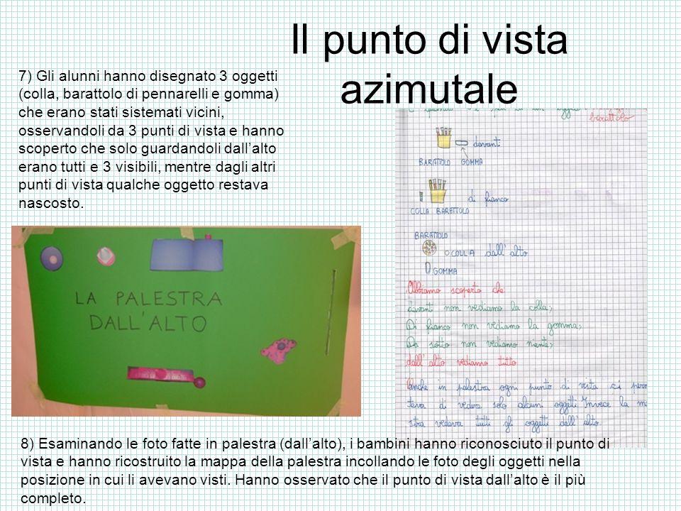Il punto di vista azimutale 7) Gli alunni hanno disegnato 3 oggetti (colla, barattolo di pennarelli e gomma) che erano stati sistemati vicini, osserva
