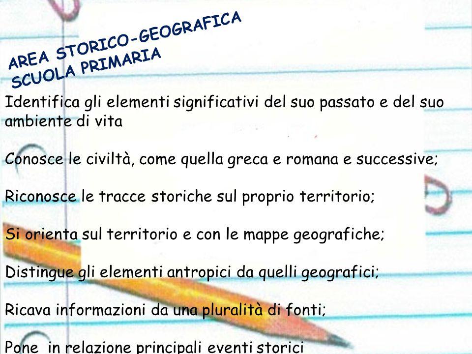 SCUOLA SECONDARIA AREA STORICO- GEOGRAFICA Riesce a collegare lungo lasse del tempo eventi storici e civiltà Conosce i momenti fondamentali della storia italiana,europea e mondiale.