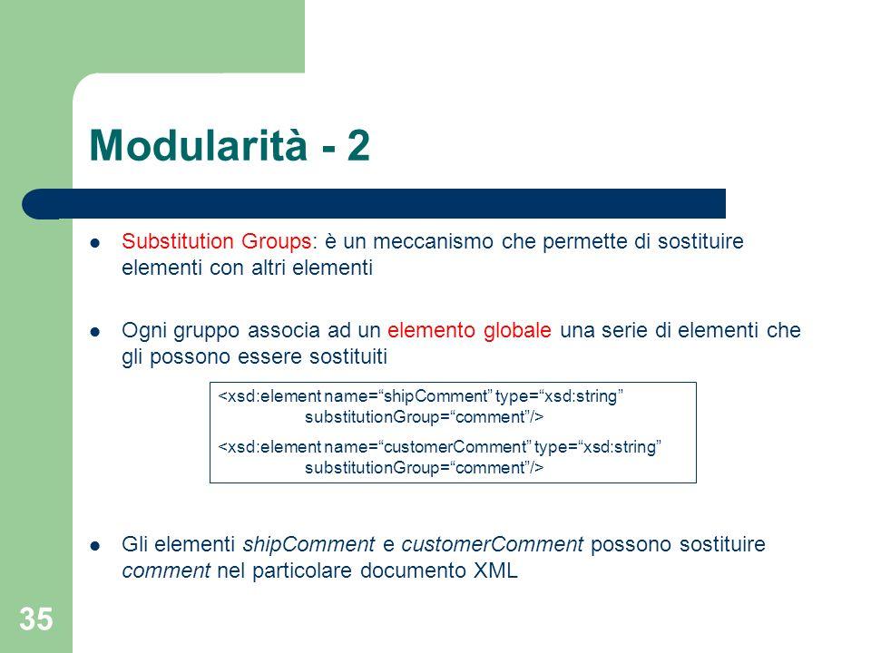 35 Modularità - 2 Substitution Groups: è un meccanismo che permette di sostituire elementi con altri elementi Ogni gruppo associa ad un elemento globa