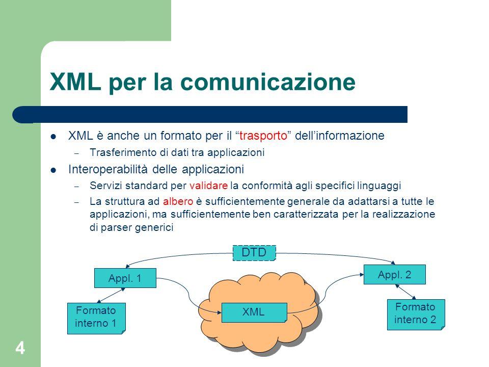 4 XML è anche un formato per il trasporto dellinformazione – Trasferimento di dati tra applicazioni Interoperabilità delle applicazioni – Servizi stan