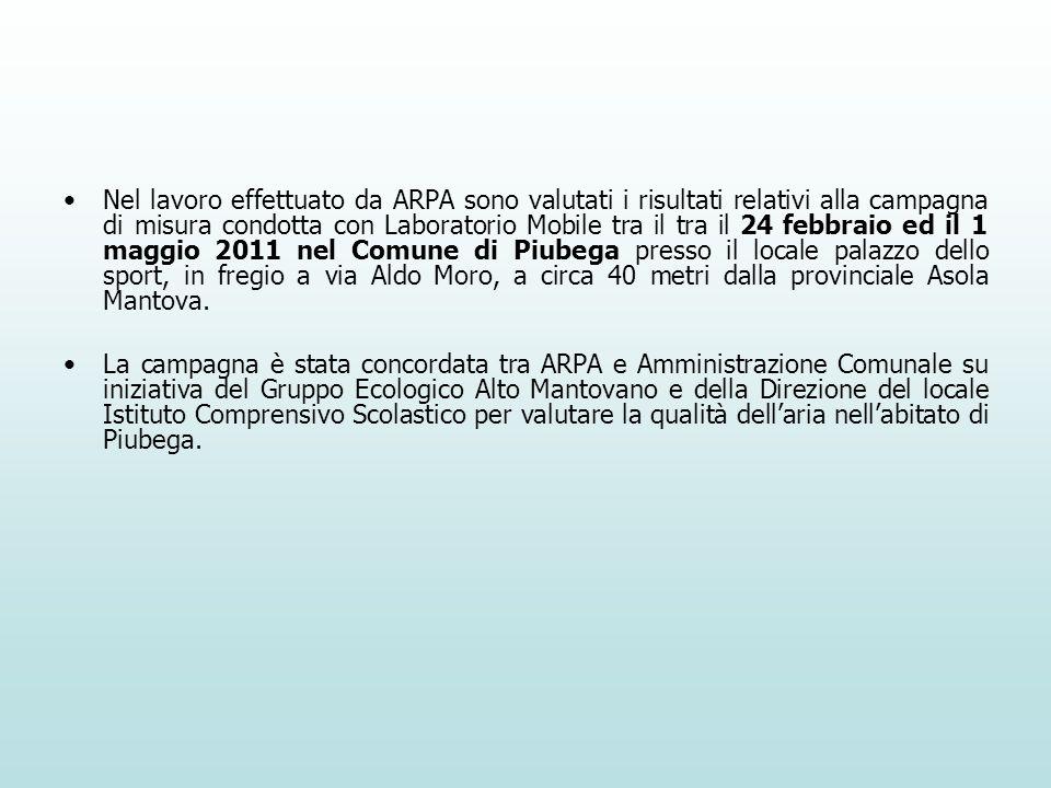 Nel lavoro effettuato da ARPA sono valutati i risultati relativi alla campagna di misura condotta con Laboratorio Mobile tra il tra il 24 febbraio ed il 1 maggio 2011 nel Comune di Piubega presso il locale palazzo dello sport, in fregio a via Aldo Moro, a circa 40 metri dalla provinciale Asola Mantova.