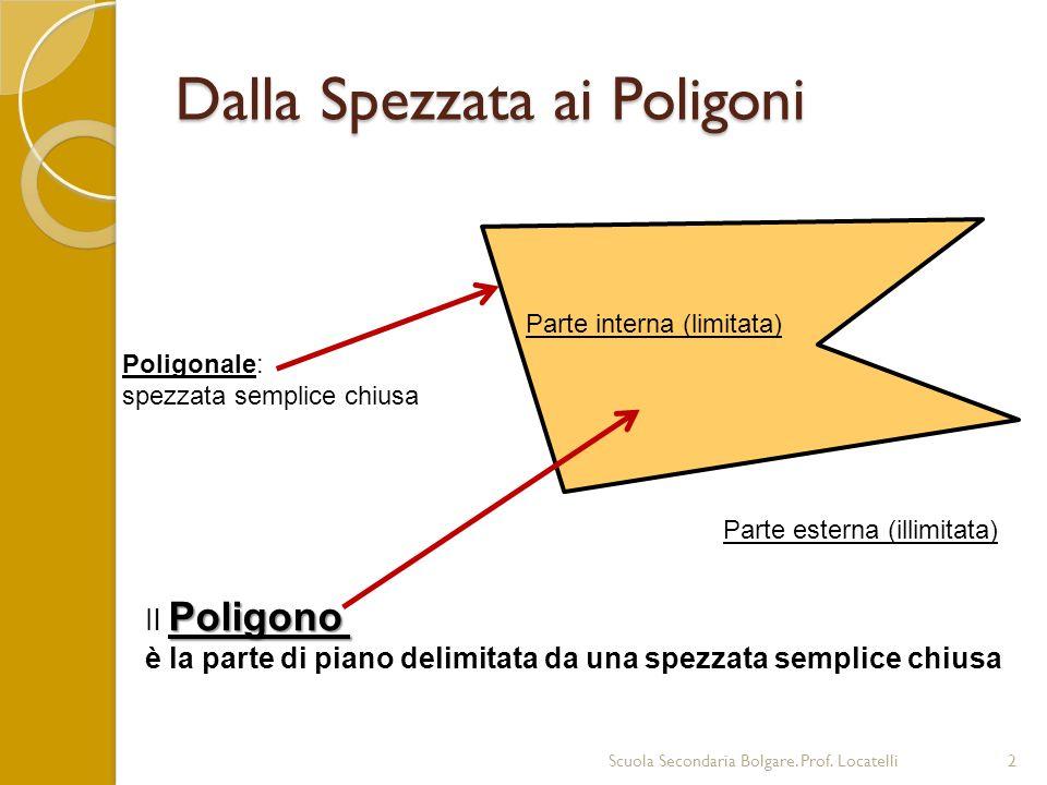 Elementi di un poligono Scuola Secondaria Bolgare.