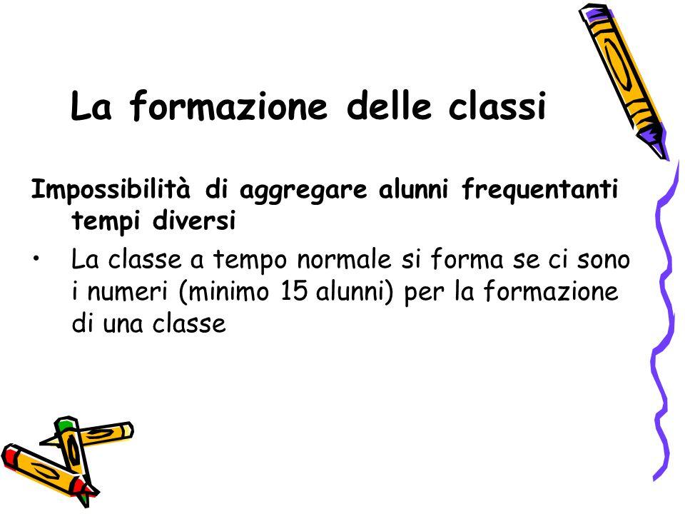 La formazione delle classi Impossibilità di aggregare alunni frequentanti tempi diversi La classe a tempo normale si forma se ci sono i numeri (minimo 15 alunni) per la formazione di una classe