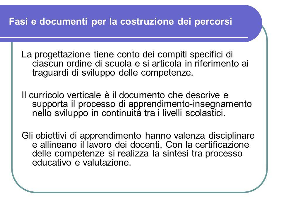 Fasi e documenti per la costruzione dei percorsi La progettazione tiene conto dei compiti specifici di ciascun ordine di scuola e si articola in riferimento ai traguardi di sviluppo delle competenze.
