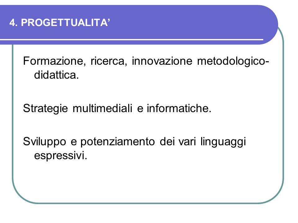 4. PROGETTUALITA Formazione, ricerca, innovazione metodologico- didattica.