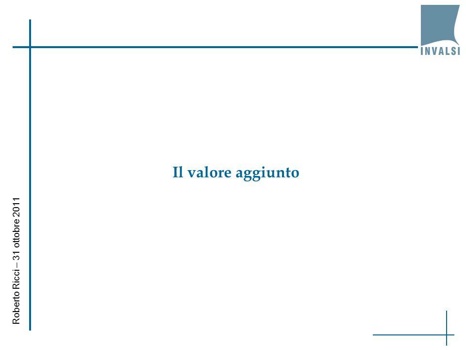 La varianza tra classi e tra alunni (2) Roberto Ricci – 31 ottobre 2011