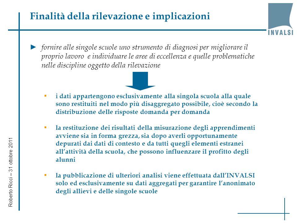 Tabella dei dati - Visualizzazione per DETTAGLIO RISPOSTE - tabella 1 Ambiti e argomentiDom.ABCD MANCATA RISPOSTA ITALIANO Testo narrativoA19,0972,713,64,540 I dati di scuola (5) Roberto Ricci – 31 ottobre 2011