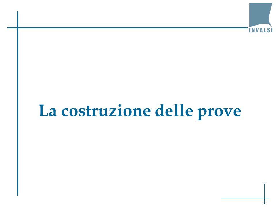 I dati di scuola (6) Roberto Ricci – 31 ottobre 2011