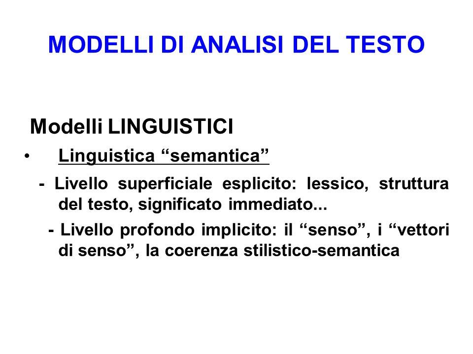 MODELLI DI ANALISI DEL TESTO Modelli LINGUISTICI Linguistica semantica - Livello superficiale esplicito: lessico, struttura del testo, significato imm