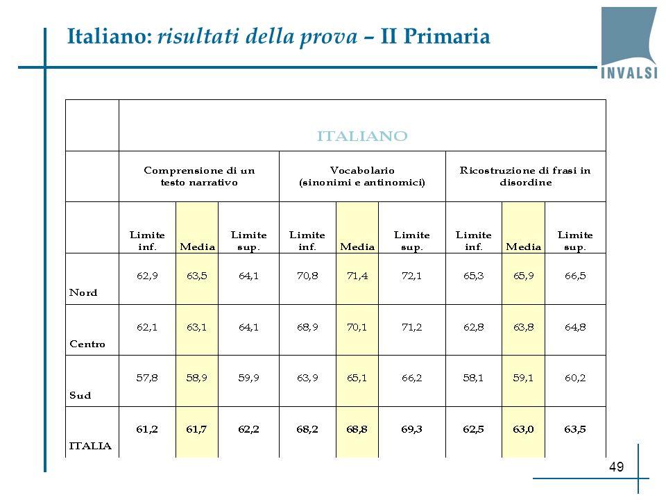 49 Italiano: risultati della prova – II Primaria