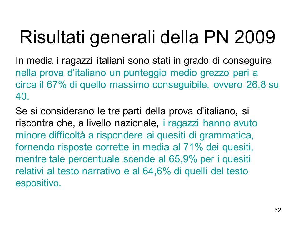 52 Risultati generali della PN 2009 In media i ragazzi italiani sono stati in grado di conseguire nella prova ditaliano un punteggio medio grezzo pari
