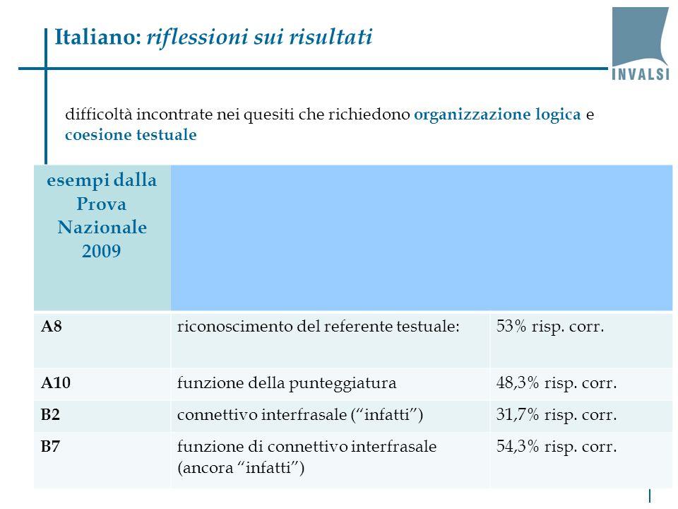 53 Italiano: riflessioni sui risultati difficoltà incontrate nei quesiti che richiedono organizzazione logica e coesione testuale esempi dalla Prova N