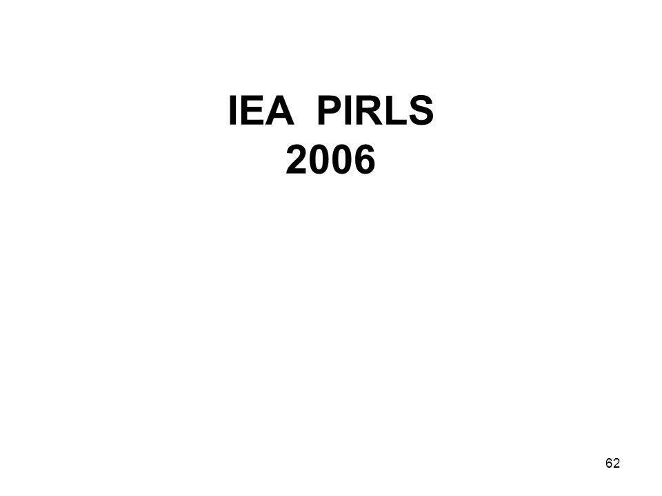 62 IEA PIRLS 2006