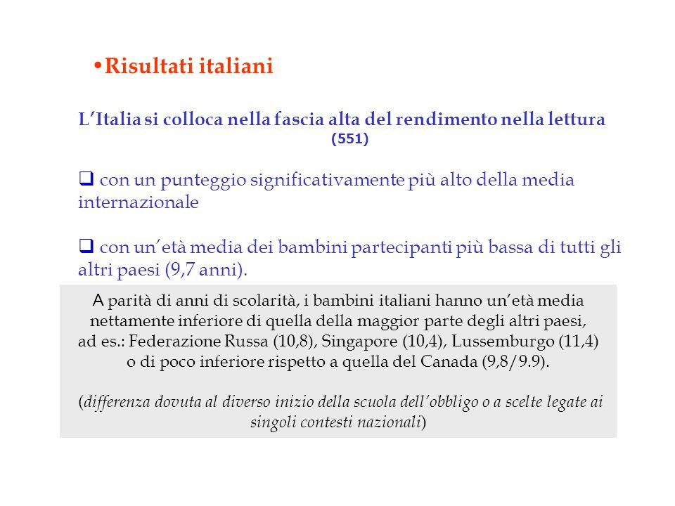 Risultati italiani LItalia si colloca nella fascia alta del rendimento nella lettura (551) con un punteggio significativamente più alto della media in
