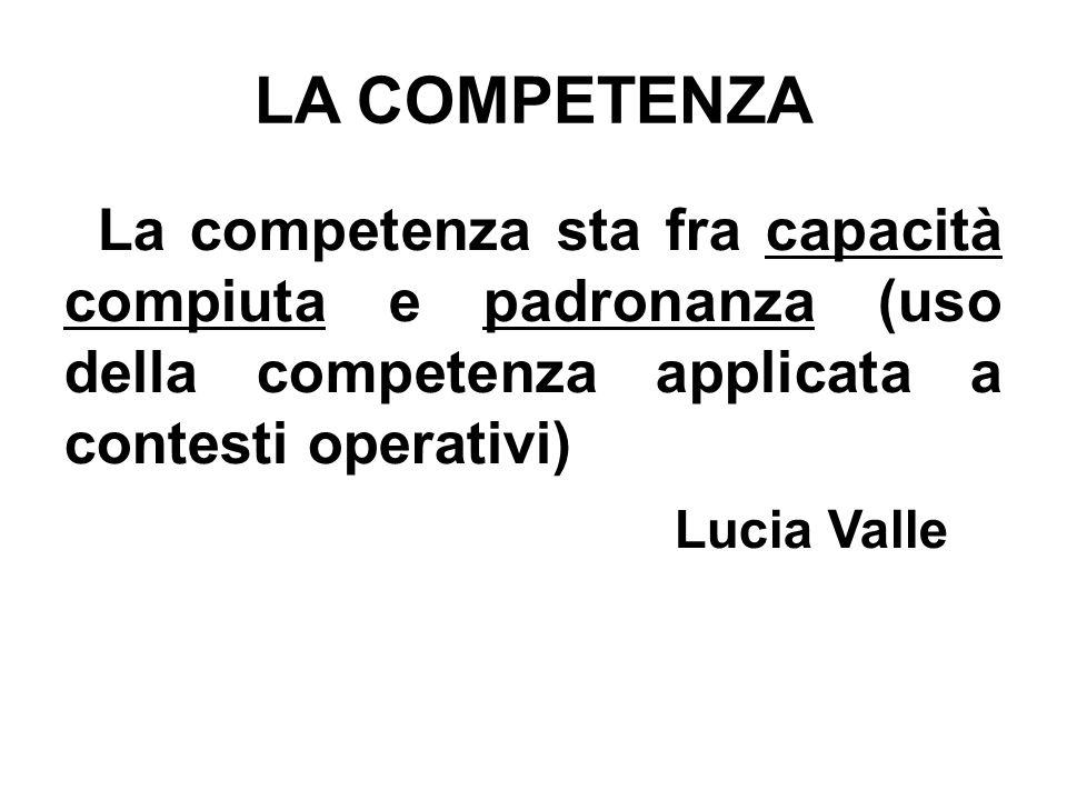 48 Italiano: competenze e conoscenze grammaticali La prova di comprensione del testo implica alcune competenze grammaticali (ad es.