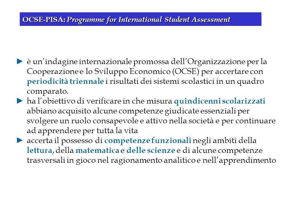 OCSE-PISA: Programme for International Student Assessment è unindagine internazionale promossa dellOrganizzazione per la Cooperazione e lo Sviluppo Ec