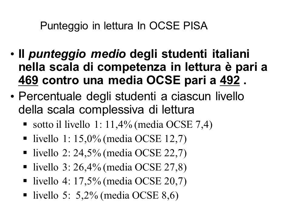 Punteggio in lettura In OCSE PISA Il punteggio medio degli studenti italiani nella scala di competenza in lettura è pari a 469 contro una media OCSE p