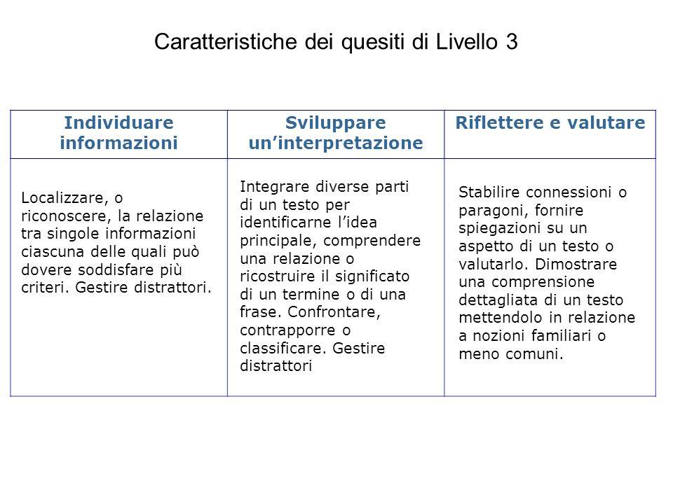 Caratteristiche dei quesiti di Livello 3 Individuare informazioni Sviluppare uninterpretazione Riflettere e valutare Localizzare, o riconoscere, la re