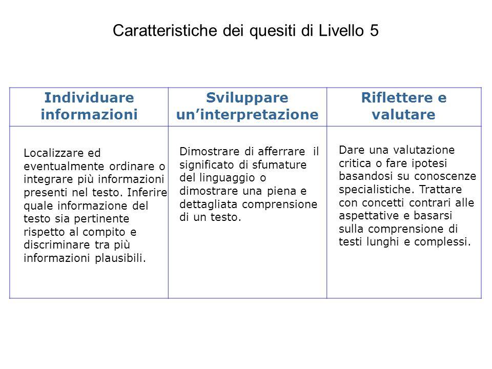 Caratteristiche dei quesiti di Livello 5 Individuare informazioni Sviluppare uninterpretazione Riflettere e valutare Localizzare ed eventualmente ordi