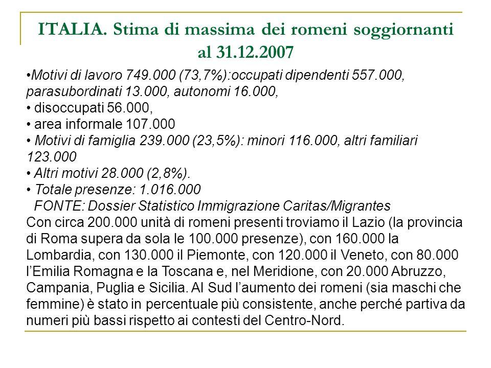 ITALIA. Stima di massima dei romeni soggiornanti al 31.12.2007 Motivi di lavoro 749.000 (73,7%):occupati dipendenti 557.000, parasubordinati 13.000, a